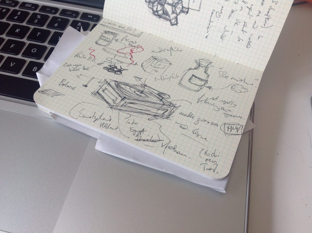 A picture of my notebook showing the original ideas
